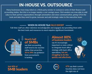 consero_inhouse_vs_outsource_infographic